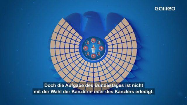 Bundestag: So ist er aufgebaut