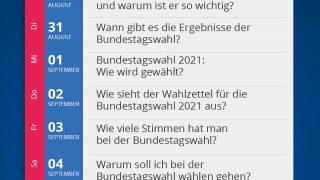 Bundestagswahl 2021 Spezial Kalender