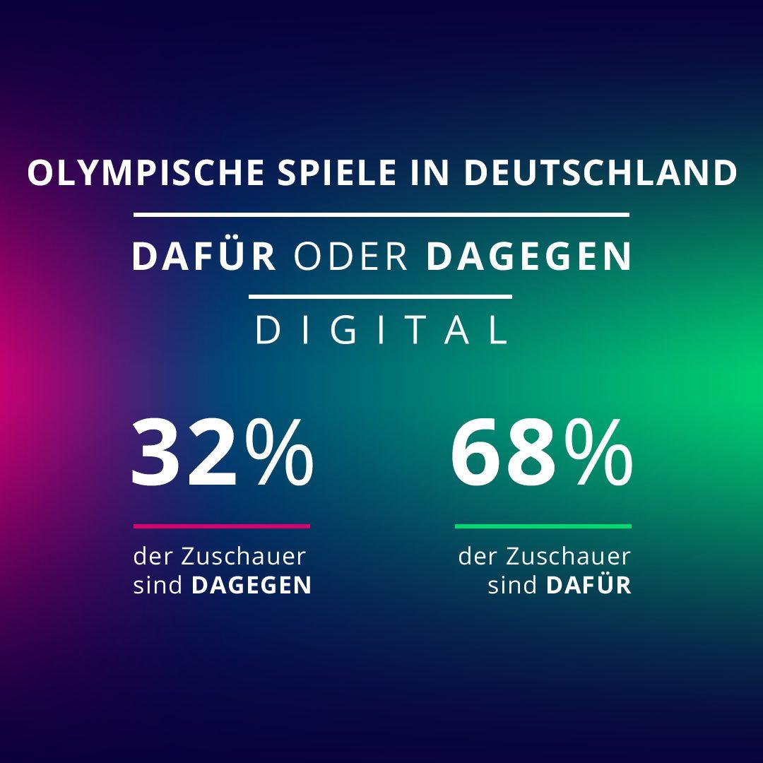 Olympische Spiele in Deutschland