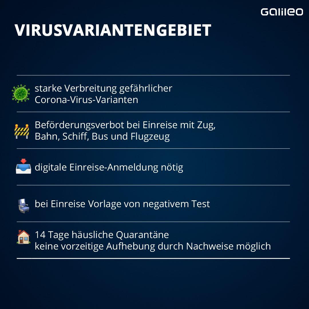 Bestimmungen Virusvariantengebiet