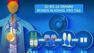 Risikoarmer Alkoholkonsum bei Männern