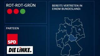 Bundestagswahl 2021: Mögliche Koalitionen - Rot-Rot-Grün