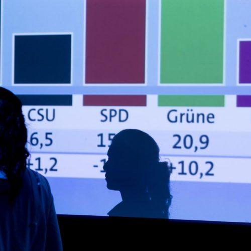 Vom 23.05. bis 26.05.2019 wählten die Bürger von 28 EU-Staaten ein neues Parlament. Hier sind die Hochrechnungen der Wahl zu sehen.