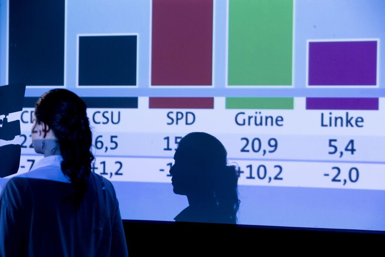 Bundestagswahl 2021: Hochrechnungen, Prognosen, Exit Polls und Ergebnisse von gestern