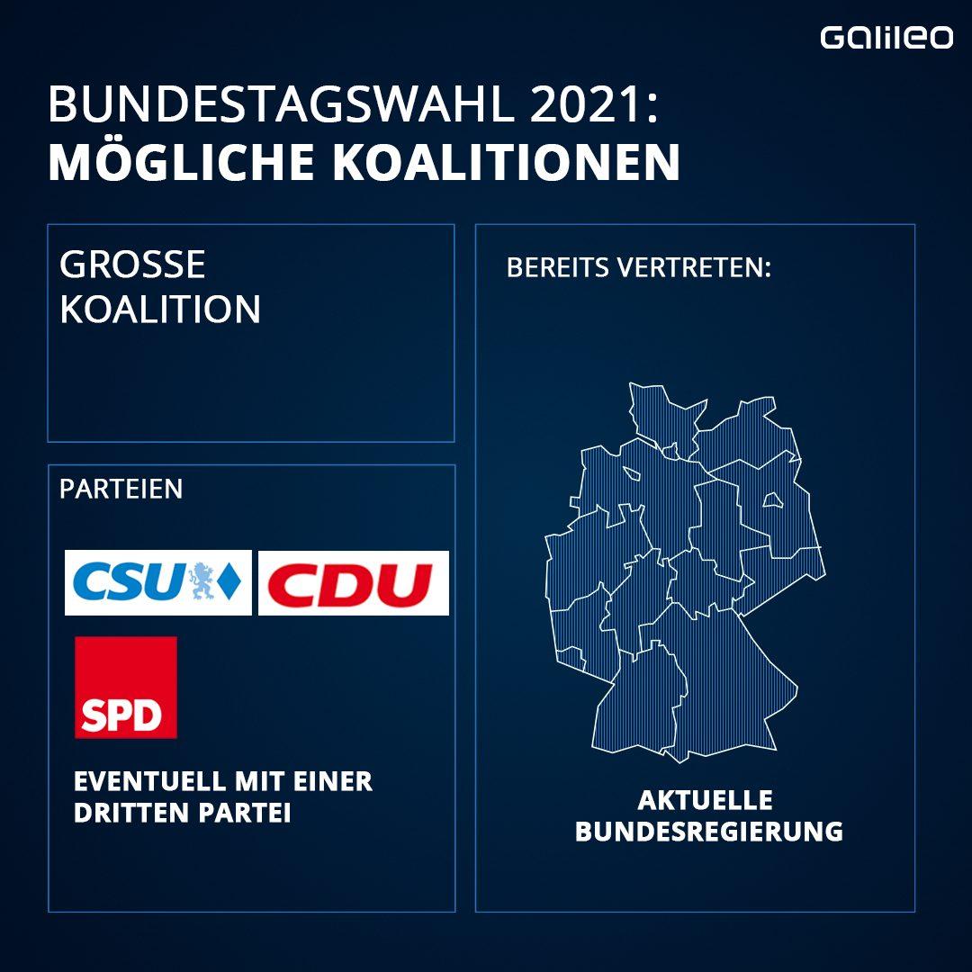 Bundestagswahl 2021: Mögliche Koalitionen - Große Koalition